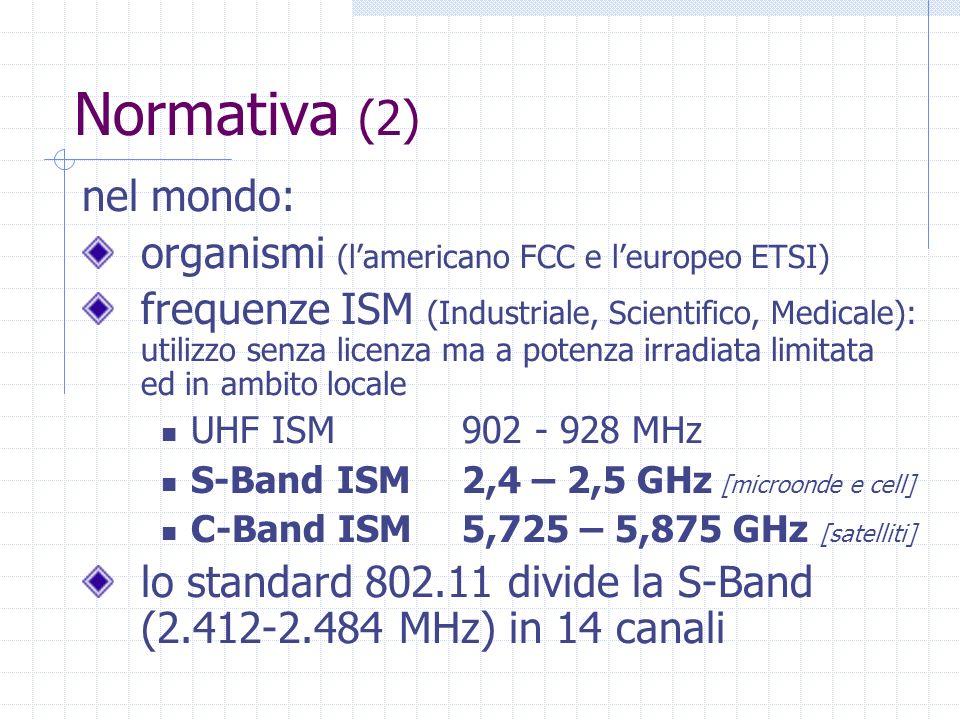 Normativa (2) nel mondo: organismi (l'americano FCC e l'europeo ETSI)