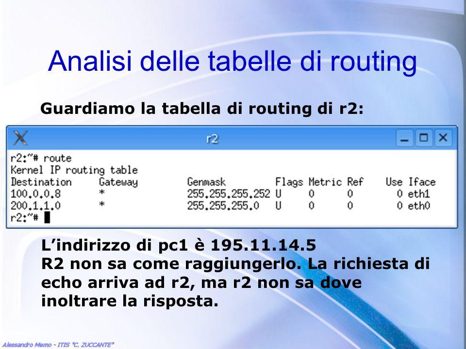 Analisi delle tabelle di routing
