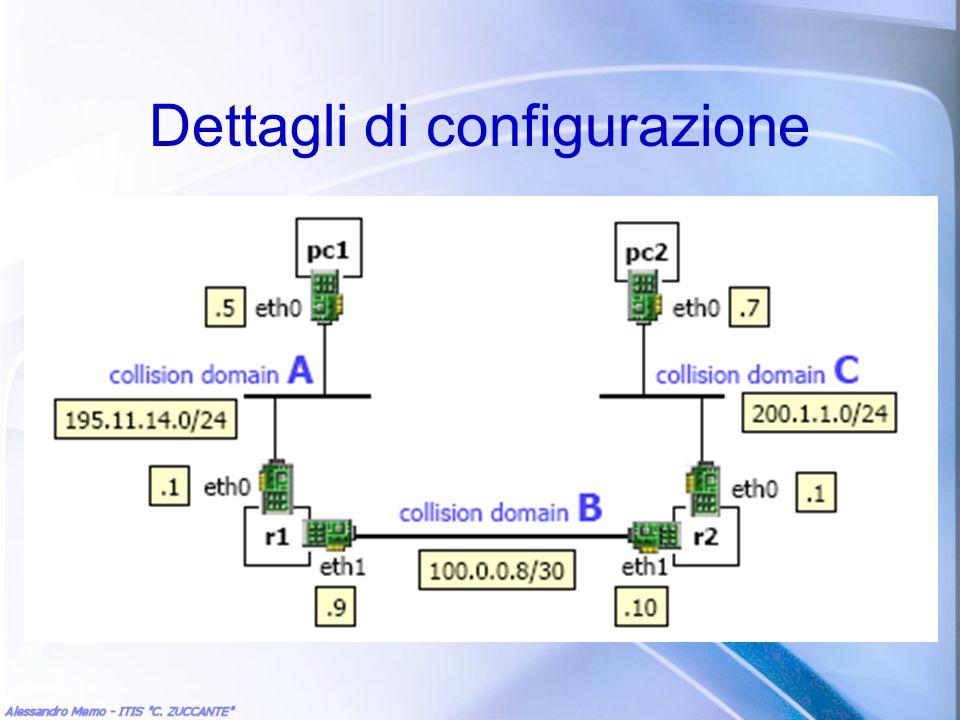 Dettagli di configurazione
