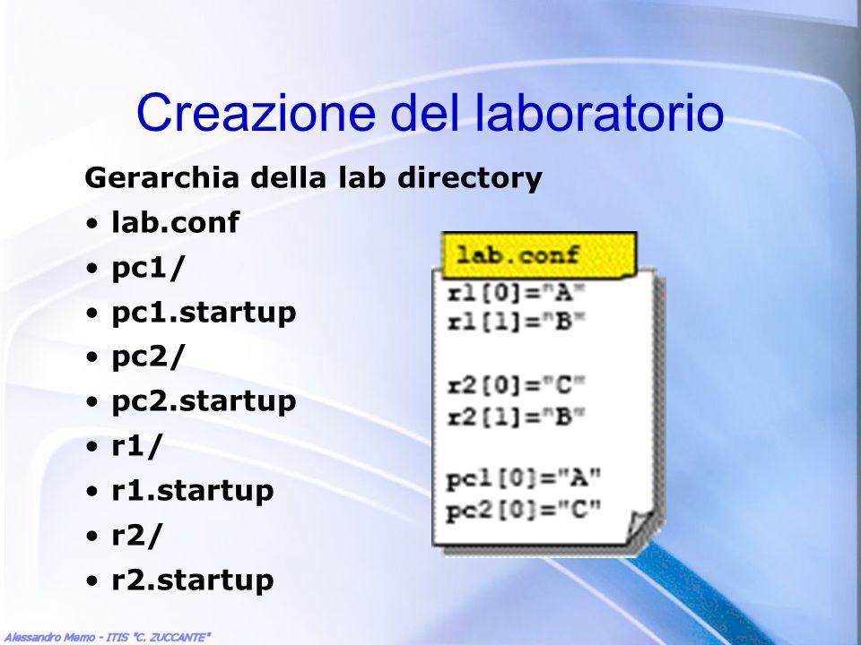 Creazione del laboratorio