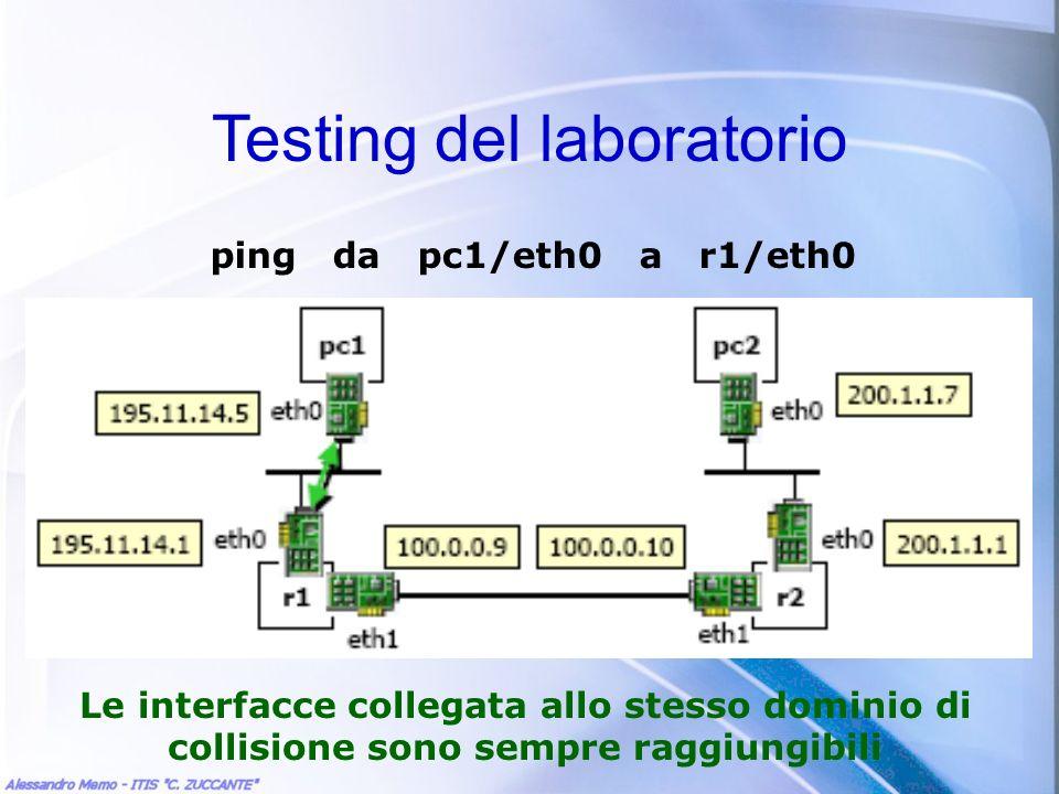 Testing del laboratorio
