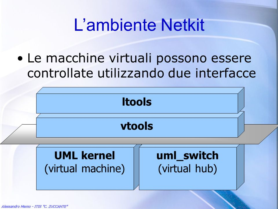 L'ambiente Netkit Le macchine virtuali possono essere controllate utilizzando due interfacce. ltools.