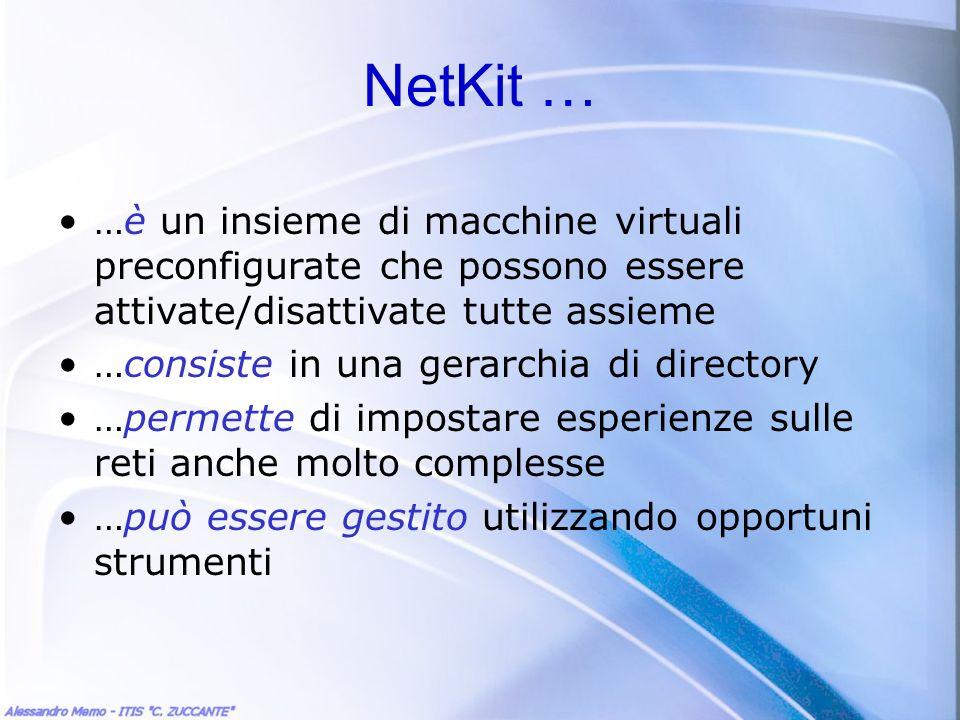 NetKit … …è un insieme di macchine virtuali preconfigurate che possono essere attivate/disattivate tutte assieme.