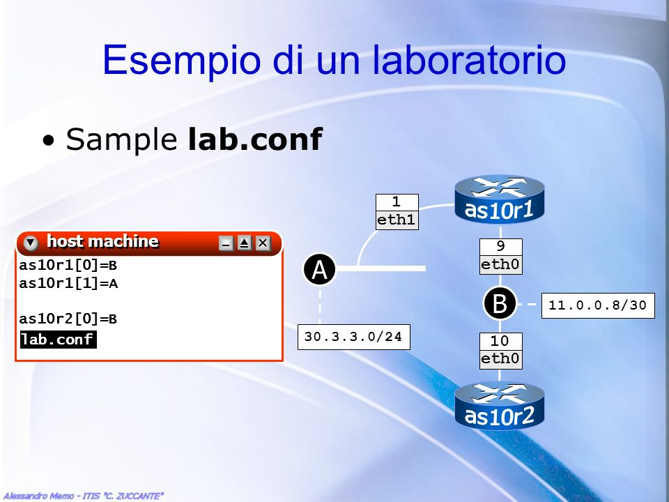 Esempio di un laboratorio