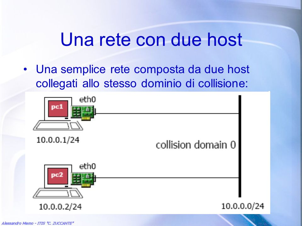 Una rete con due host Una semplice rete composta da due host collegati allo stesso dominio di collisione: