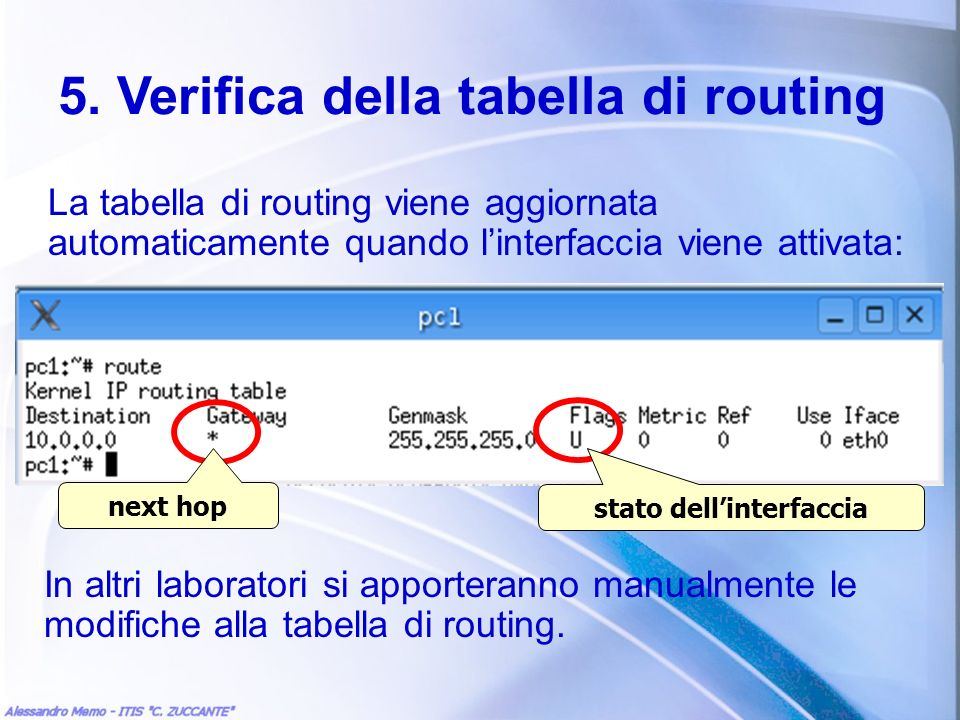 5. Verifica della tabella di routing stato dell'interfaccia
