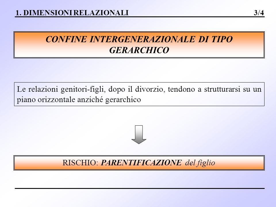 CONFINE INTERGENERAZIONALE DI TIPO GERARCHICO