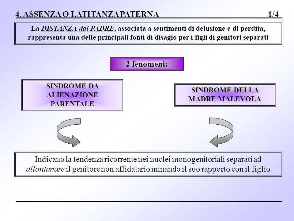 SINDROME DA ALIENAZIONE PARENTALE SINDROME DELLA MADRE MALEVOLA