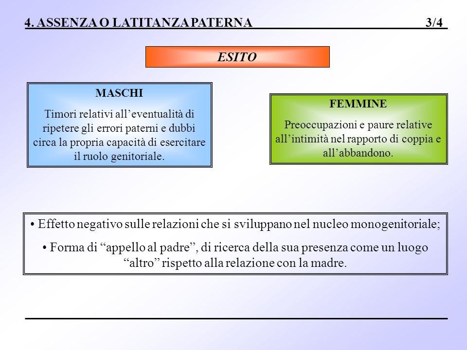 4. ASSENZA O LATITANZA PATERNA 3/4