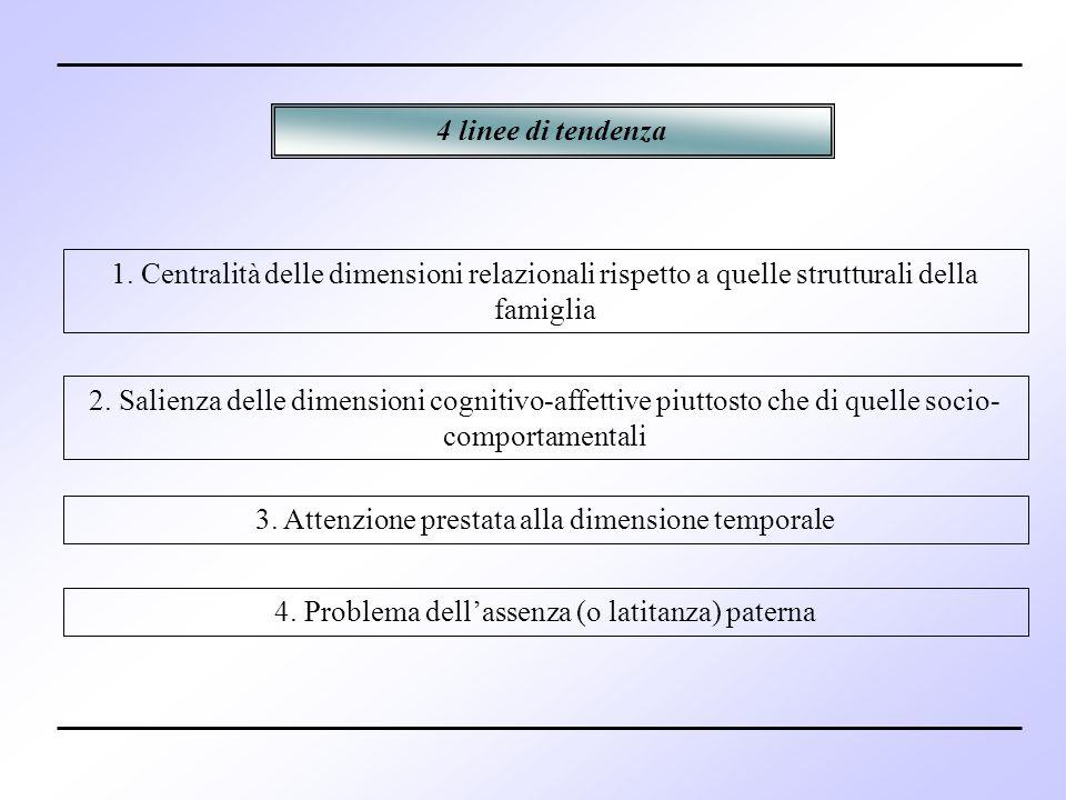 3. Attenzione prestata alla dimensione temporale