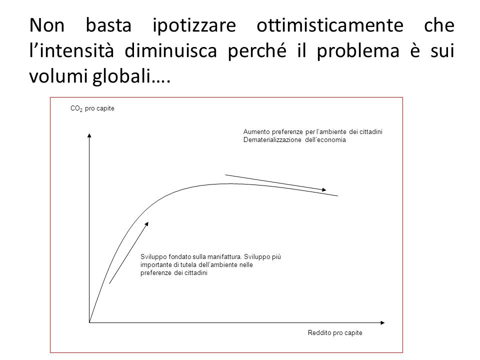 Non basta ipotizzare ottimisticamente che l'intensità diminuisca perché il problema è sui volumi globali….