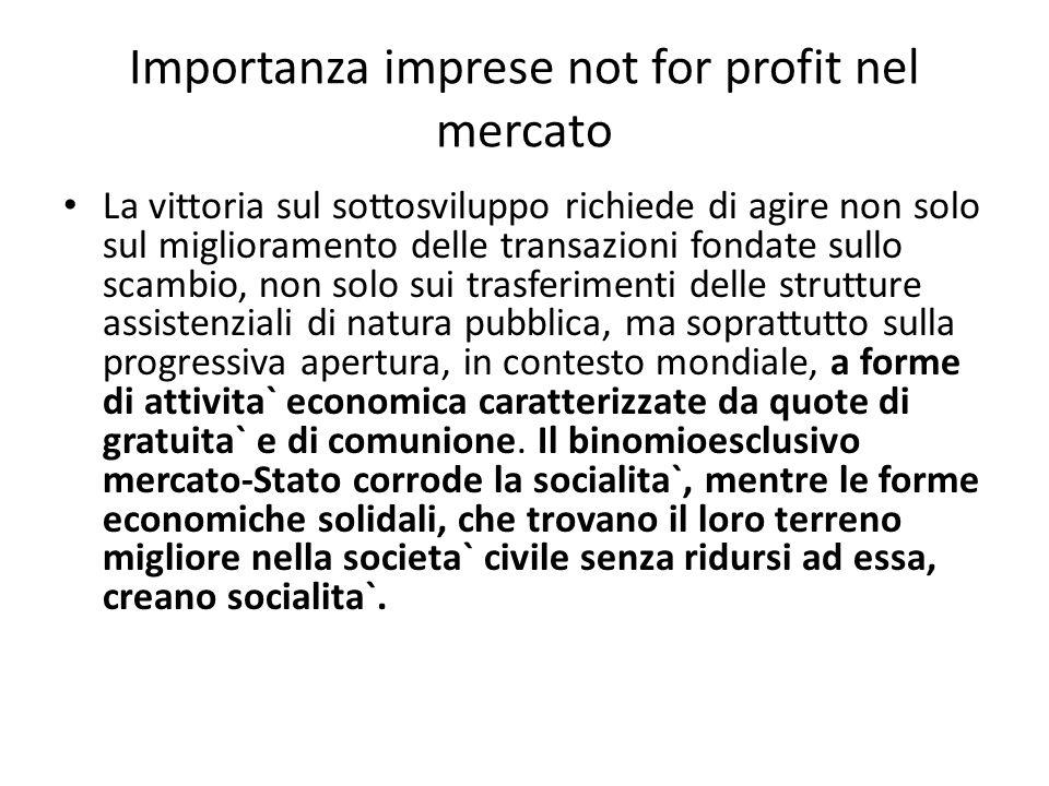 Importanza imprese not for profit nel mercato