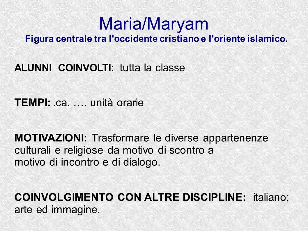 Maria/Maryam Figura centrale tra l occidente cristiano e l oriente islamico.