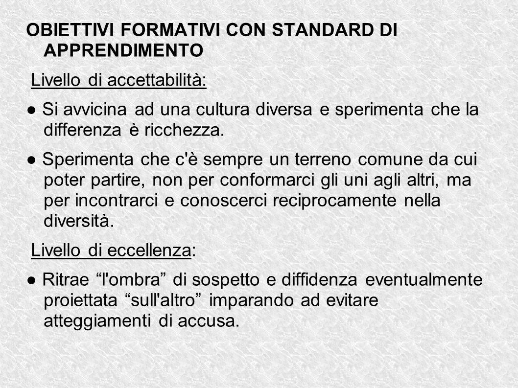 OBIETTIVI FORMATIVI CON STANDARD DI APPRENDIMENTO