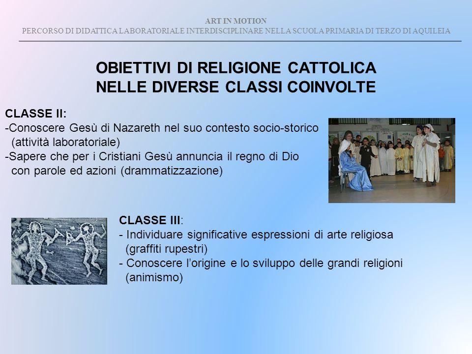 OBIETTIVI DI RELIGIONE CATTOLICA NELLE DIVERSE CLASSI COINVOLTE