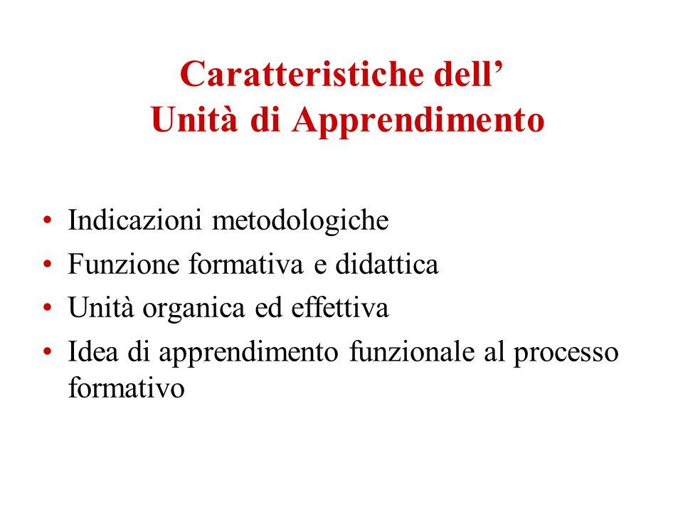 Caratteristiche dell' Unità di Apprendimento