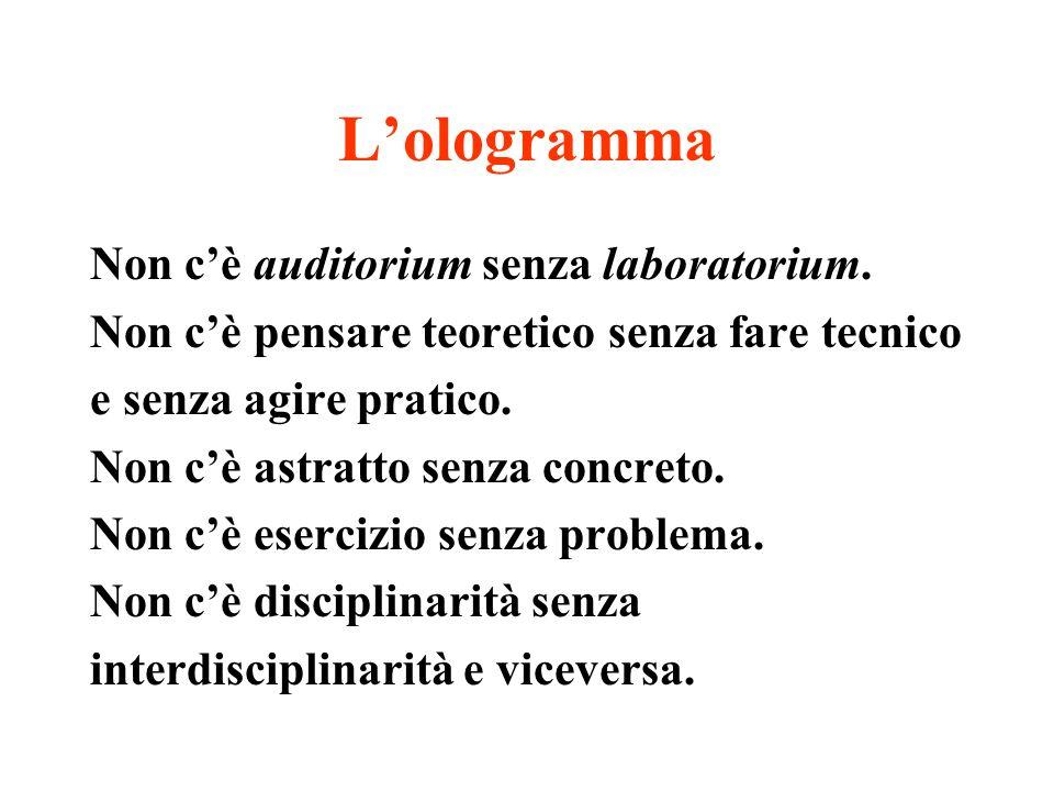 L'ologramma Non c'è auditorium senza laboratorium.