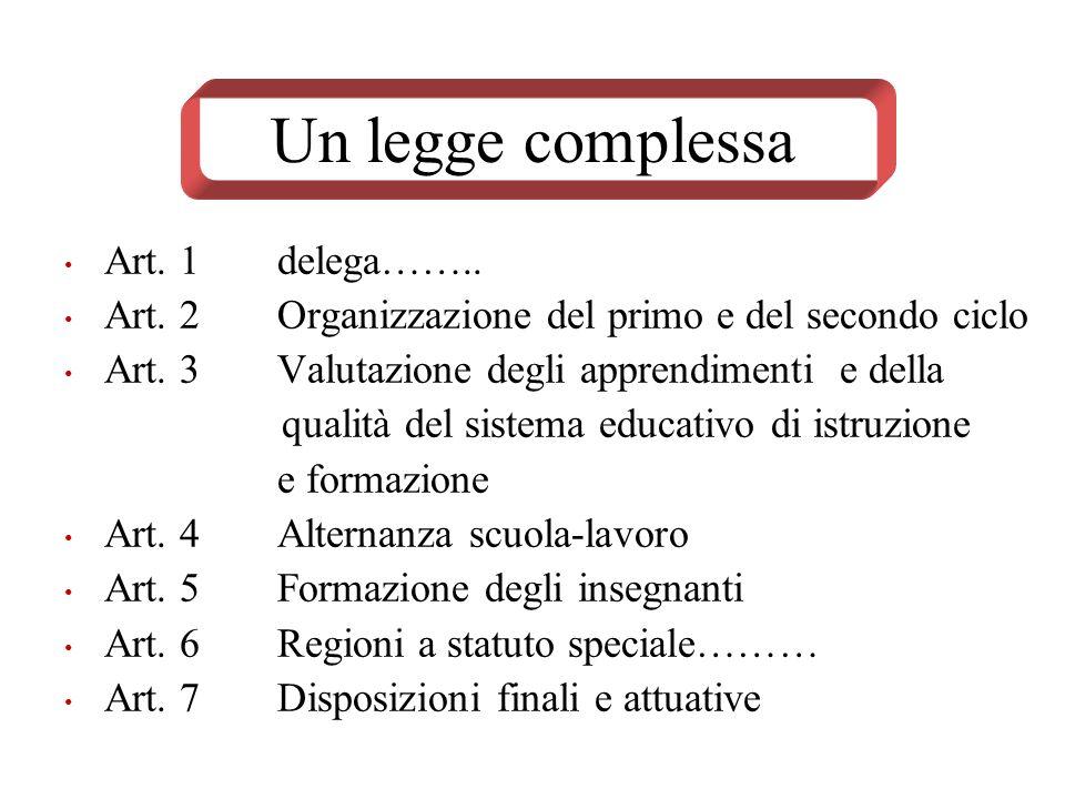 Un legge complessa Art. 1 delega……..