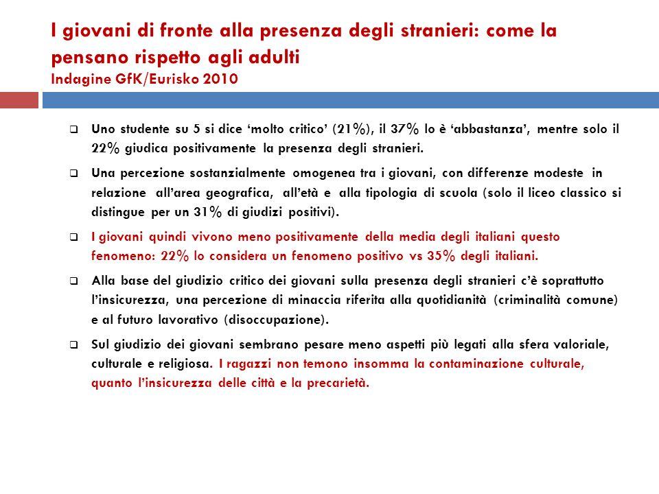 I giovani di fronte alla presenza degli stranieri: come la pensano rispetto agli adulti Indagine GfK/Eurisko 2010