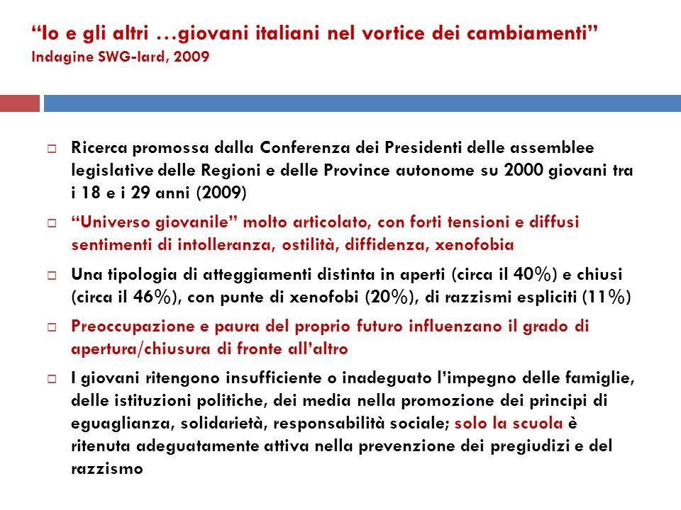 Io e gli altri …giovani italiani nel vortice dei cambiamenti Indagine SWG-Iard, 2009