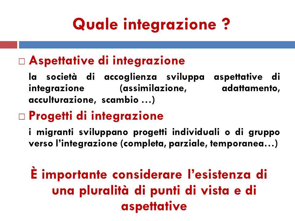 Quale integrazione Aspettative di integrazione.