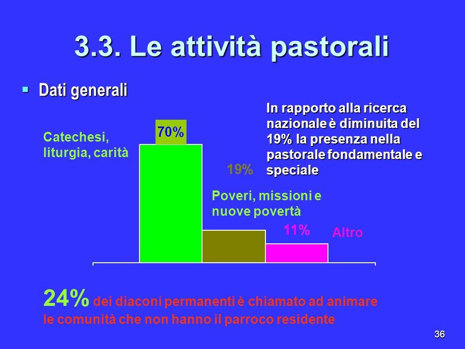 3.3. Le attività pastoraliDati generali. In rapporto alla ricerca nazionale è diminuita del 19% la presenza nella pastorale fondamentale e speciale.