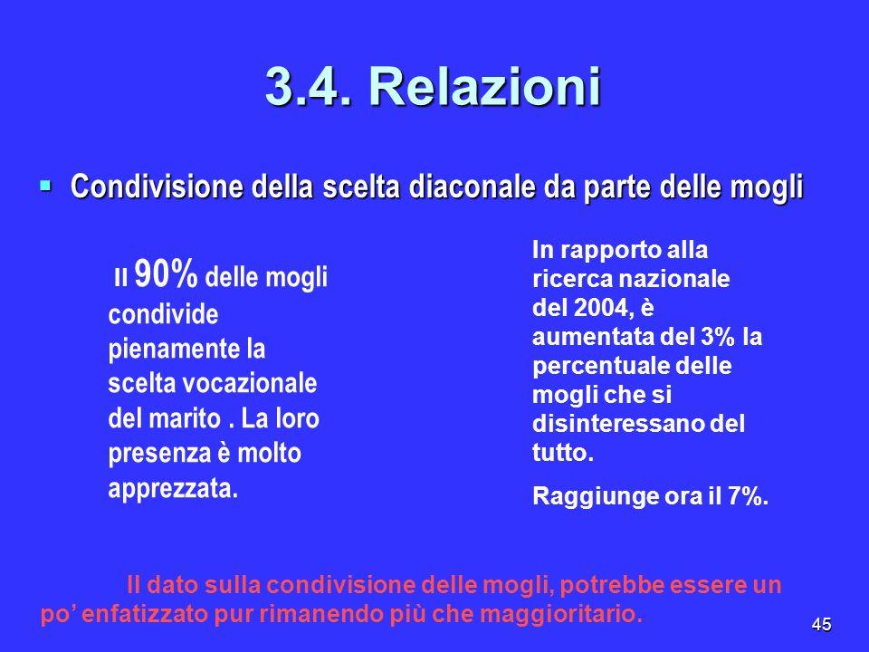 3.4. RelazioniCondivisione della scelta diaconale da parte delle mogli.