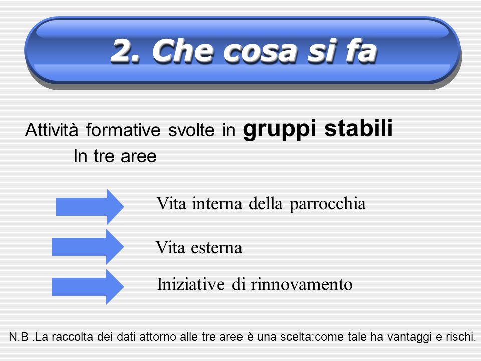 2. Che cosa si fa Attività formative svolte in gruppi stabili