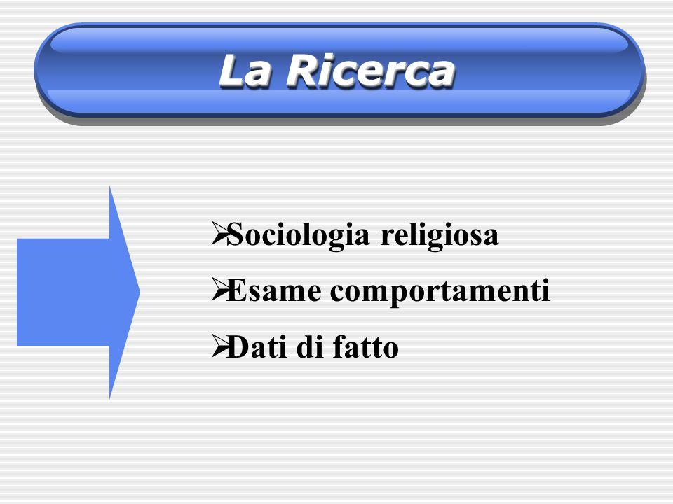 La Ricerca Sociologia religiosa Esame comportamenti Dati di fatto