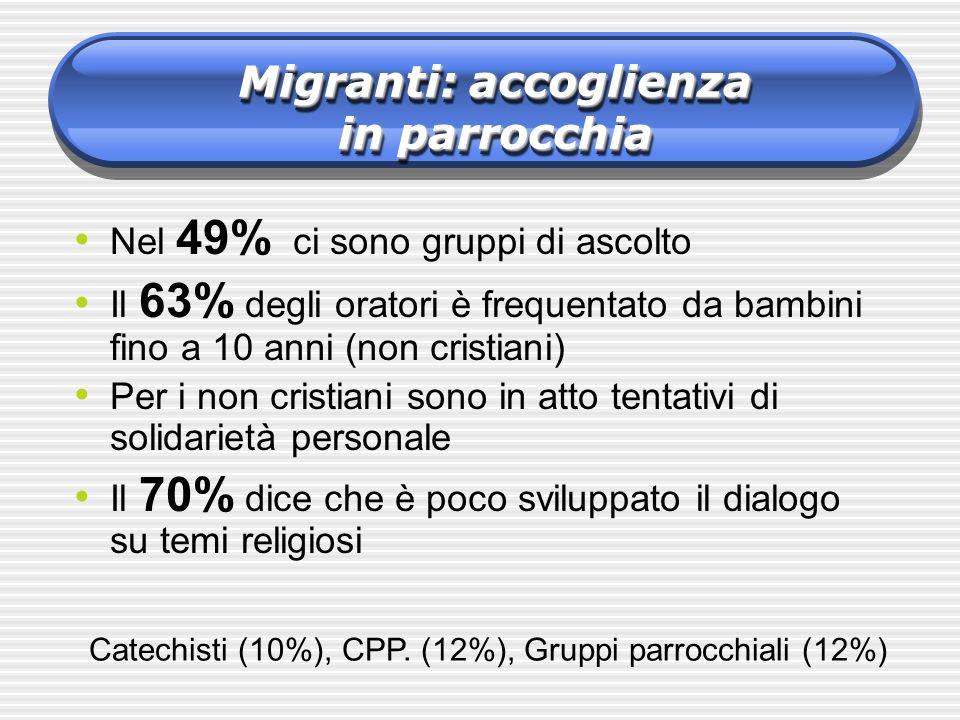 Migranti: accoglienza in parrocchia