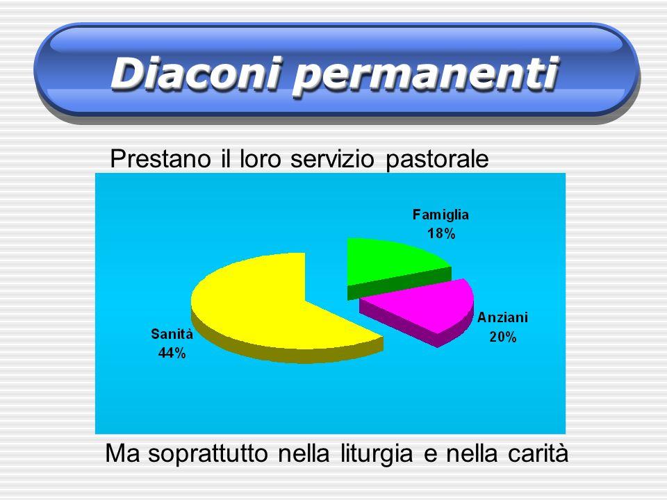 Diaconi permanenti Prestano il loro servizio pastorale