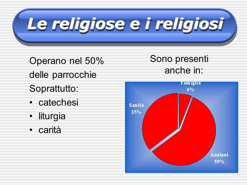 Le religiose e i religiosi