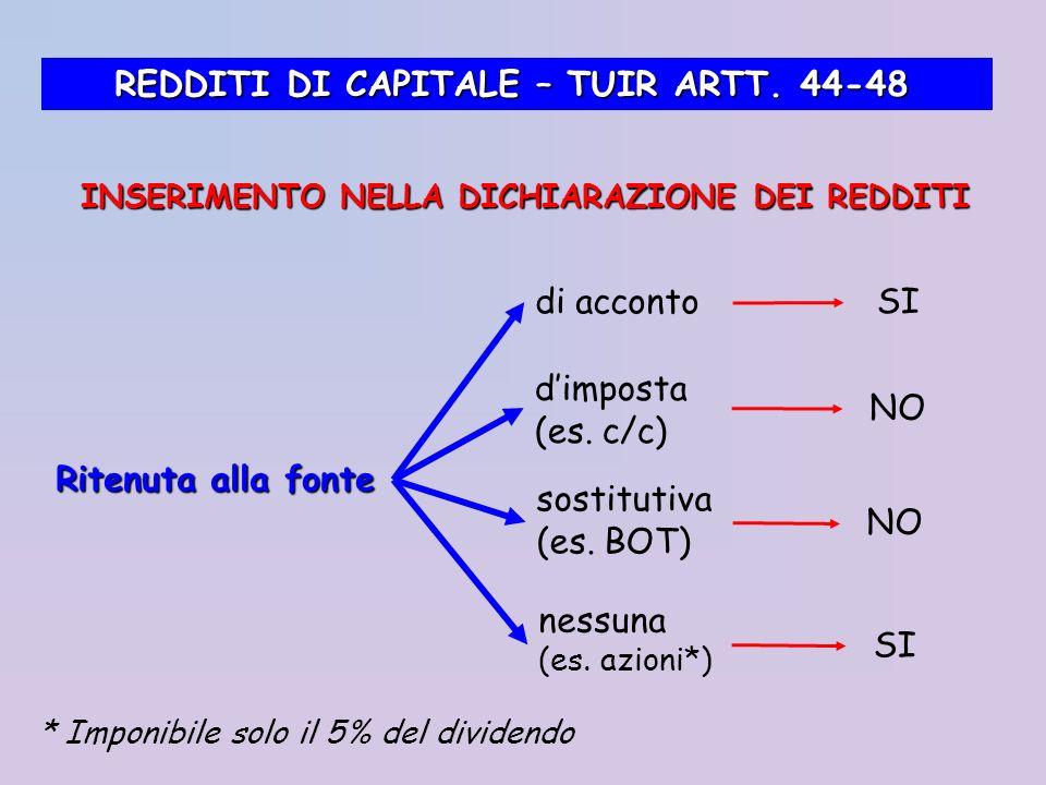 REDDITI DI CAPITALE – TUIR ARTT. 44-48
