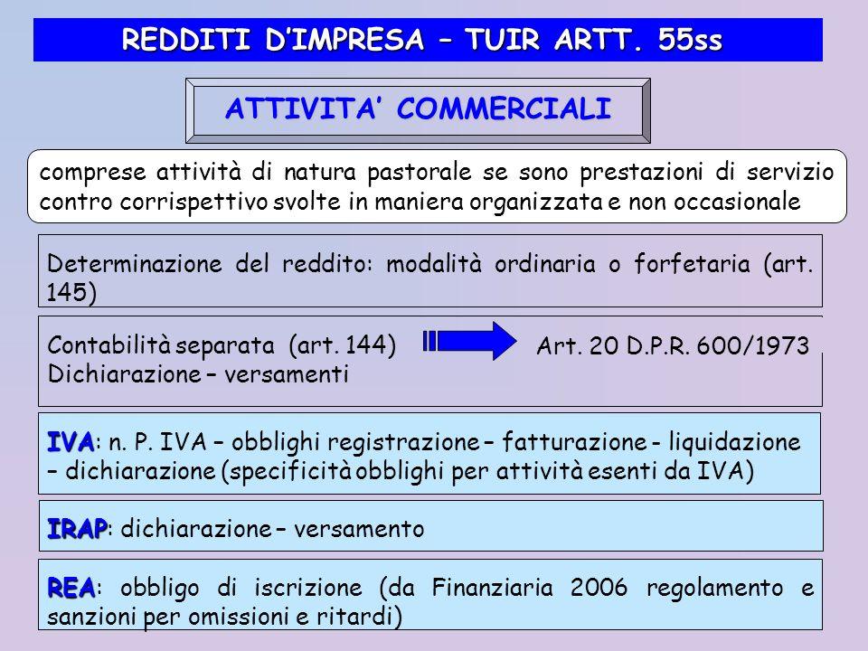 REDDITI D'IMPRESA – TUIR ARTT. 55ss ATTIVITA' COMMERCIALI