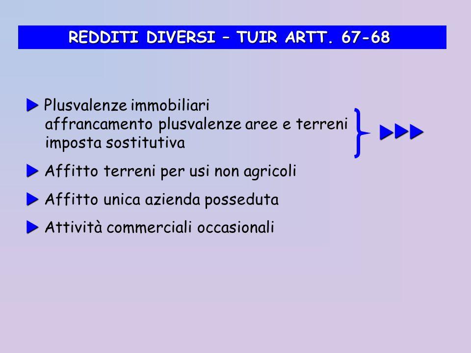 REDDITI DIVERSI – TUIR ARTT. 67-68