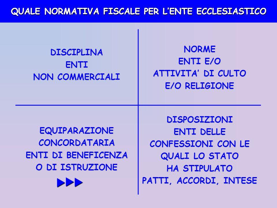    QUALE NORMATIVA FISCALE PER L'ENTE ECCLESIASTICO NORME