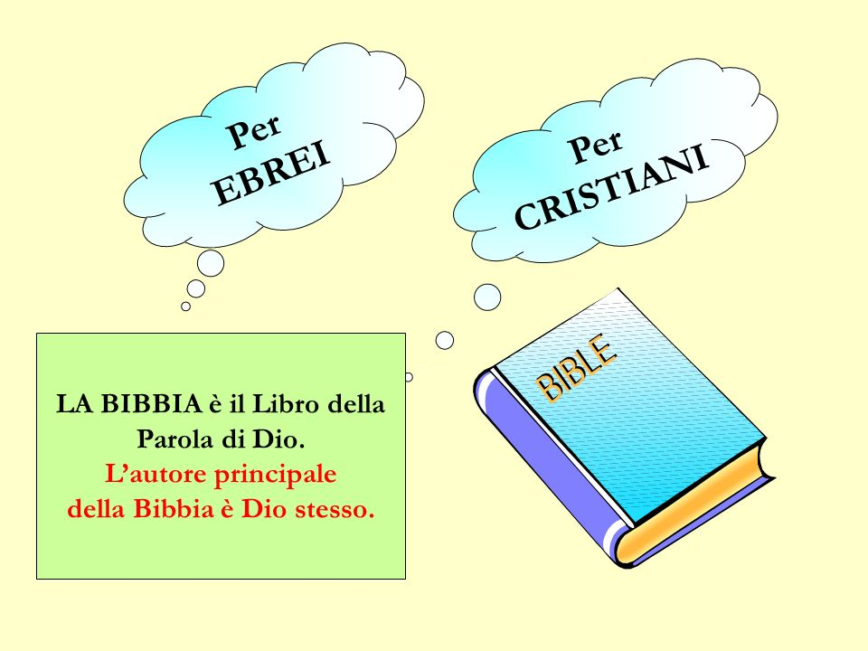 LA BIBBIA è il Libro della della Bibbia è Dio stesso.