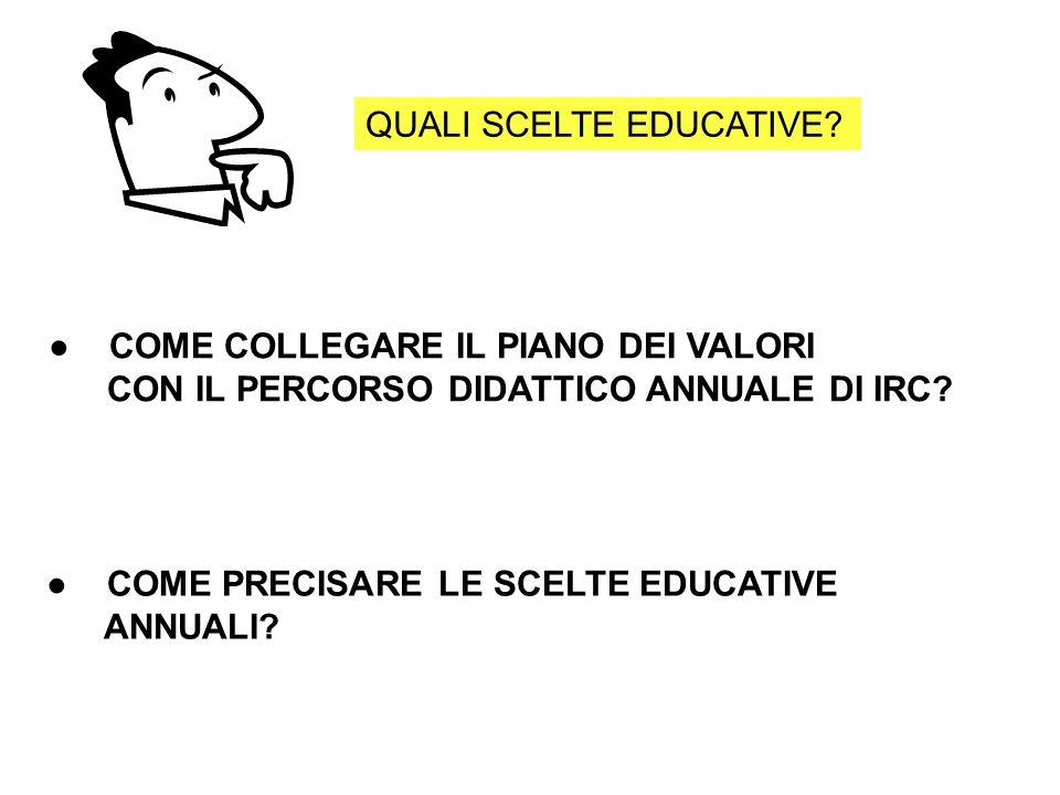 QUALI SCELTE EDUCATIVE