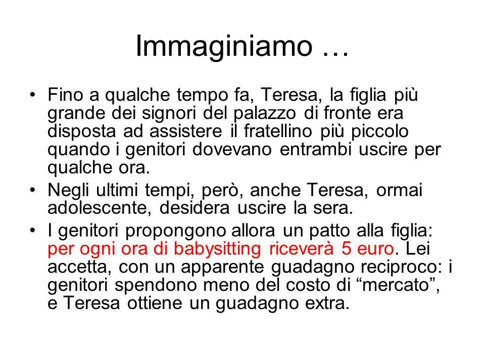 Immaginiamo …