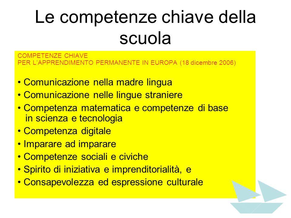Le competenze chiave della scuola