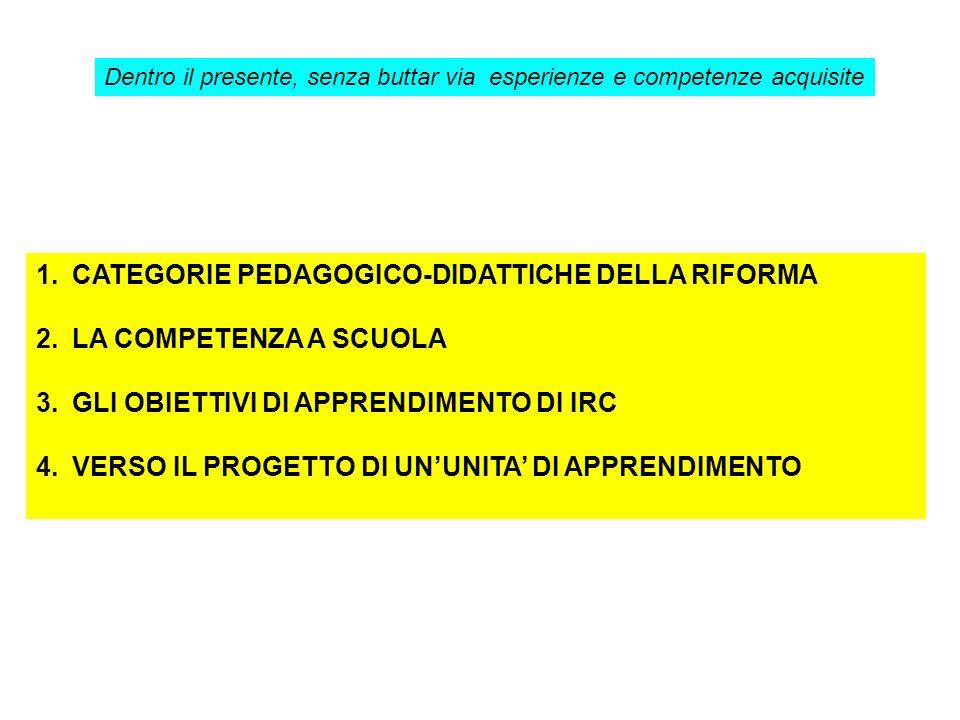 CATEGORIE PEDAGOGICO-DIDATTICHE DELLA RIFORMA LA COMPETENZA A SCUOLA