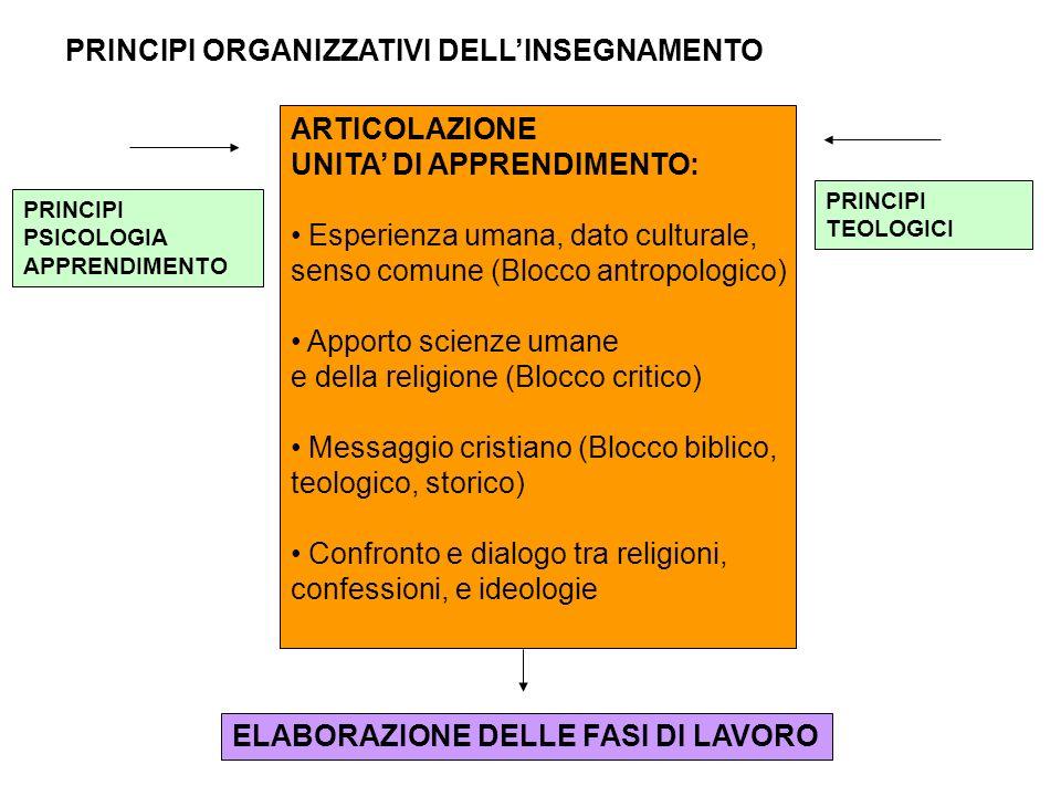 PRINCIPI ORGANIZZATIVI DELL'INSEGNAMENTO