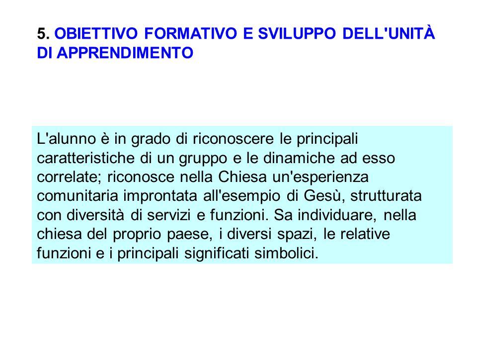 5. OBIETTIVO FORMATIVO E SVILUPPO DELL UNITÀ DI APPRENDIMENTO