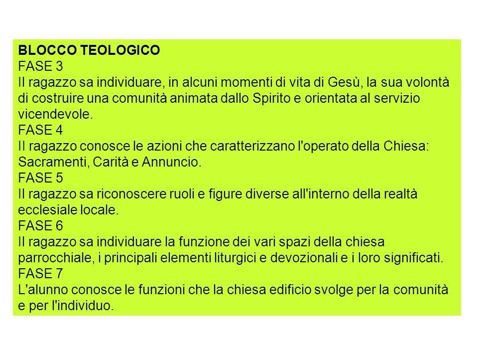 BLOCCO TEOLOGICO FASE 3.