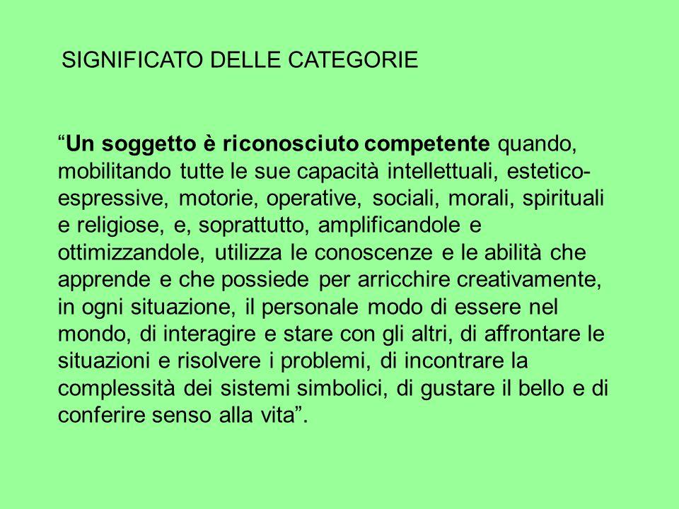 SIGNIFICATO DELLE CATEGORIE