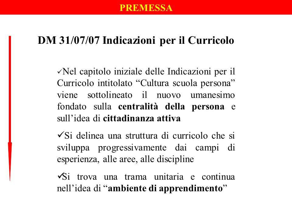 DM 31/07/07 Indicazioni per il Curricolo