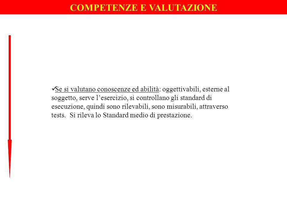 COMPETENZE E VALUTAZIONE