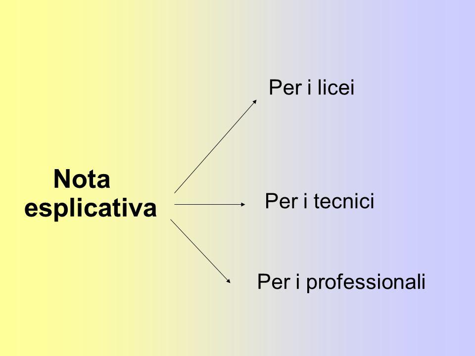 Per i licei Nota esplicativa Per i tecnici Per i professionali