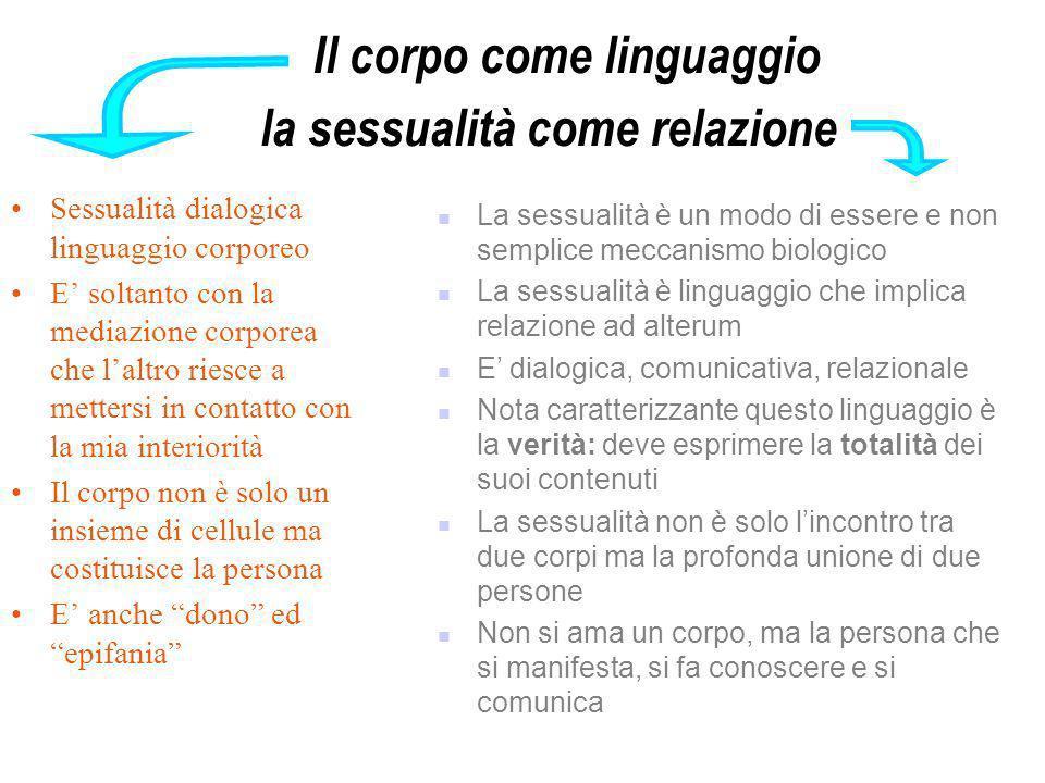 Il corpo come linguaggio la sessualità come relazione