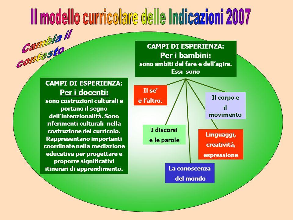 Il modello curricolare delle Indicazioni 2007